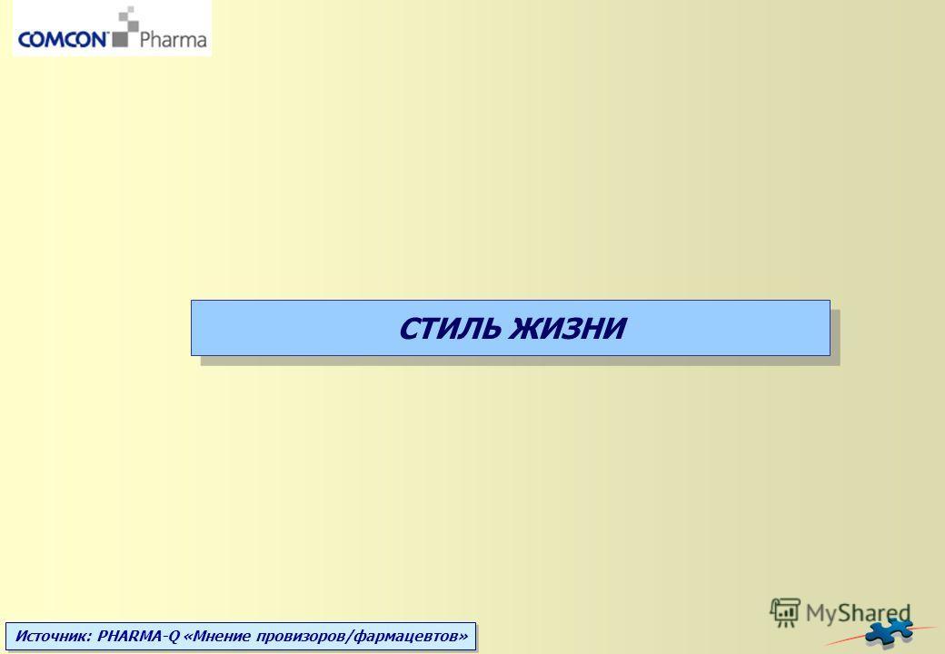 Источник: PHARMA-Q «Мнение провизоров/фармацевтов» СТИЛЬ ЖИЗНИ