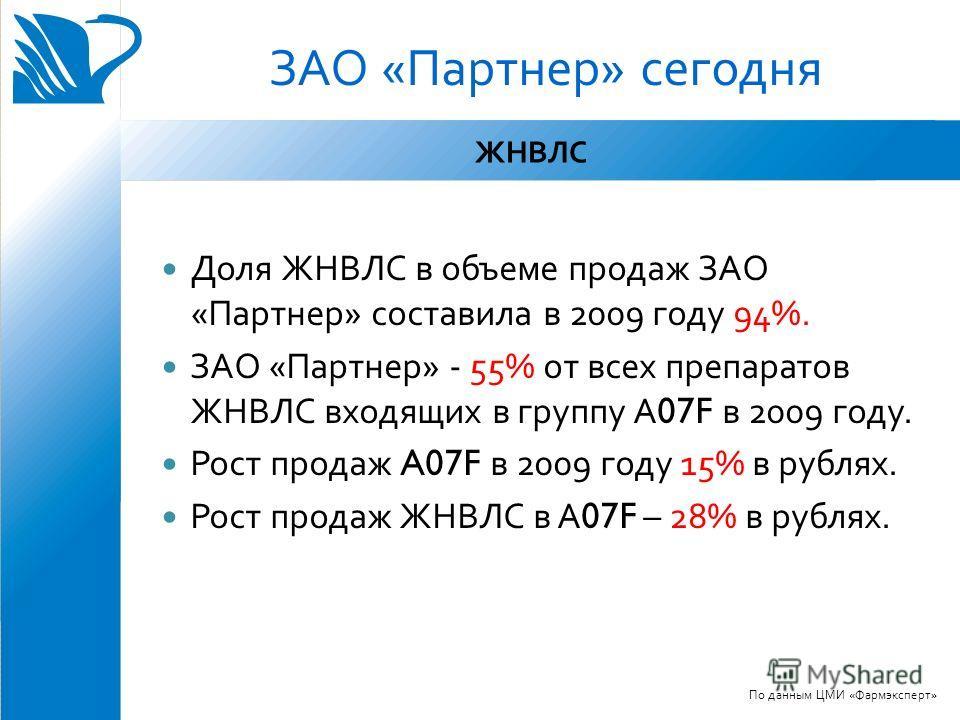 ЗАО «Партнер» сегодня Доля ЖНВЛС в объеме продаж ЗАО «Партнер» составила в 2009 году 94%. ЗАО «Партнер» - 55% от всех препаратов ЖНВЛС входящих в группу А 07F в 2009 году. Рост продаж A07F в 2009 году 15% в рублях. Рост продаж ЖНВЛС в А 07F – 28% в р
