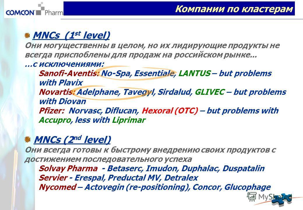 MNCs (1 st level) Они могущественны в целом, но их лидирующие продукты не всегда приспоблены для продаж на российском рынке... …с исключениями: Sanofi-Aventis: No-Spa, Essentiale, LANTUS – but problems with Plavix Novartis: Adelphane, Tavegyl, Sirdal
