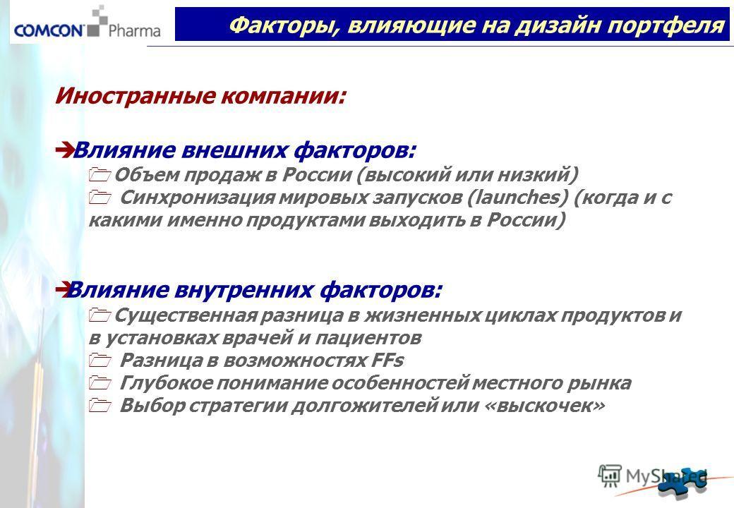 Иностранные компании: Влияние внешних факторов: Объем продаж в России (высокий или низкий) Синхронизация мировых запусков (launches) (когда и с какими именно продуктами выходить в России) Влияние внутренних факторов: Существенная разница в жизненных