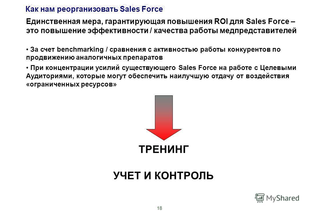 18 Единственная мера, гарантирующая повышения ROI для Sales Force – это повышение эффективности / качества работы медпредставителей За счет benchmarking / сравнения с активностью работы конкурентов по продвижению аналогичных препаратов При концентрац