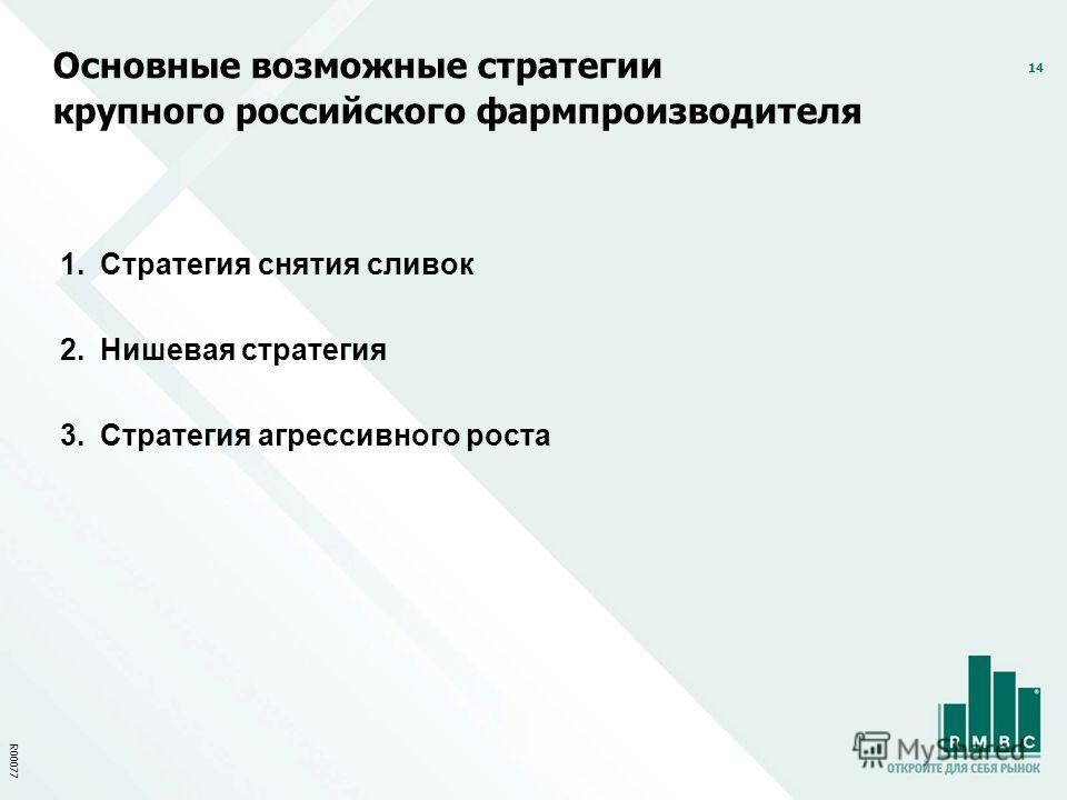 14 Основные возможные стратегии крупного российского фармпроизводителя 1.Стратегия снятия сливок 2.Нишевая стратегия 3.Стратегия агрессивного роста R00077