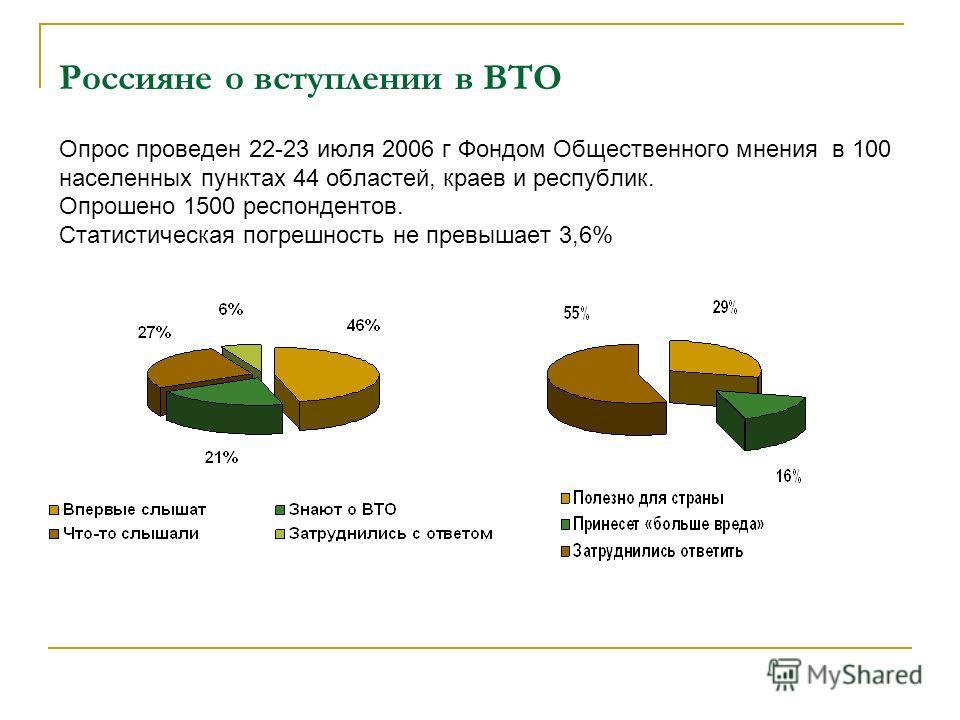 Россияне о вступлении в ВТО Опрос проведен 22-23 июля 2006 г Фондом Общественного мнения в 100 населенных пунктах 44 областей, краев и республик. Опрошено 1500 респондентов. Статистическая погрешность не превышает 3,6%