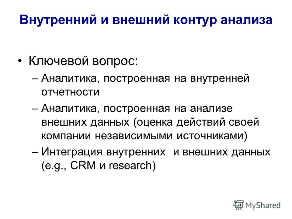 Внутренний и внешний контур анализа Ключевой вопрос: –Аналитика, построенная на внутренней отчетности –Аналитика, построенная на анализе внешних данных (оценка действий своей компании независимыми источниками) –Интеграция внутренних и внешних данных
