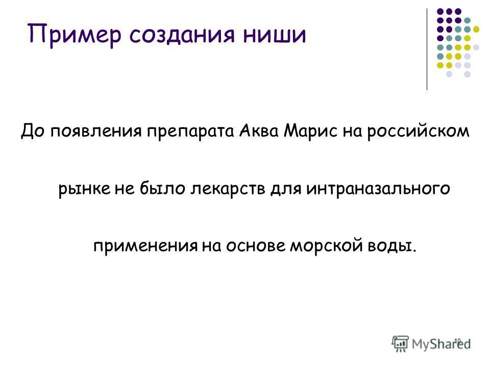 10 Пример создания ниши До появления препарата Аква Марис на российском рынке не было лекарств для интраназального применения на основе морской воды.