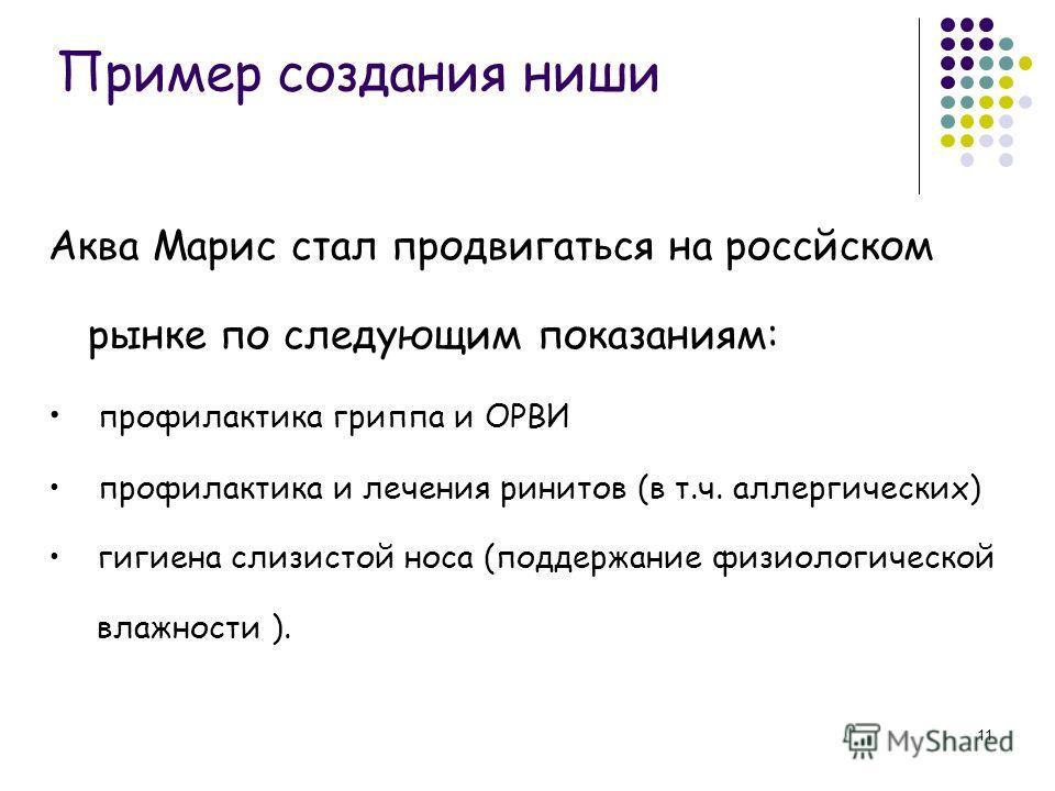 11 Пример создания ниши Аква Марис стал продвигаться на россйском рынке по следующим показаниям: профилактика гриппа и ОРВИ профилактика и лечения ринитов (в т.ч. аллергических) гигиена слизистой носа (поддержание физиологической влажности ).