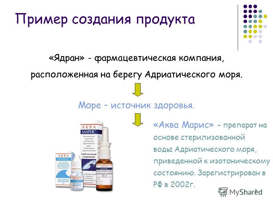 9 Пример создания продукта «Ядран» - фармацевтическая компания, расположенная на берегу Адриатического моря. Море – источник здоровья. «Аква Марис» - препарат на основе стерилизованной воды Адриатического моря, приведенной к изотоническому состоянию.