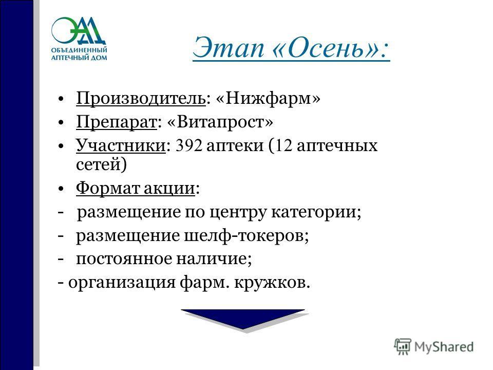 Этап «Осень»: Производитель: «Нижфарм» Препарат: «Витапрост» Участники: 392 аптеки ( 12 аптечных сетей) Формат акции: - размещение по центру категории; -размещение шелф-токеров; -постоянное наличие; - организация фарм. кружков.