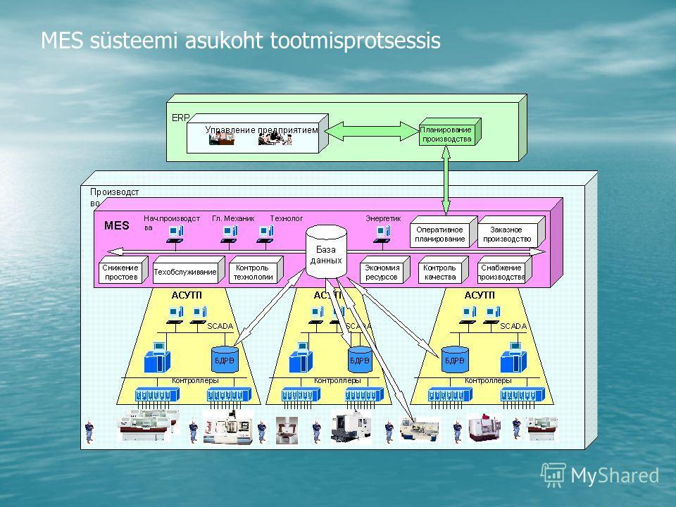 MES süsteemi asukoht tootmisprotsessis