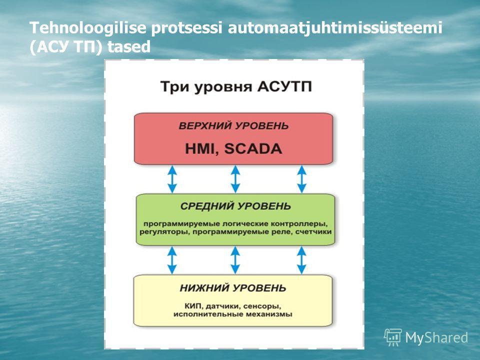 Tehnoloogilise protsessi automaatjuhtimissüsteemi (АСУ ТП) tased