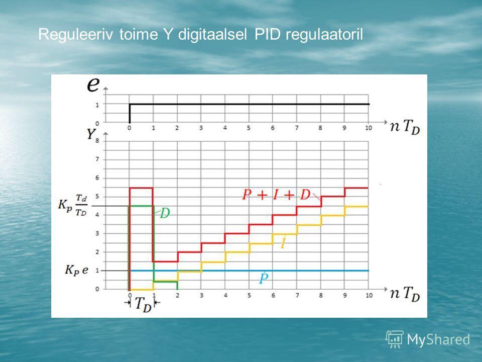Reguleeriv toime Y digitaalsel PID regulaatoril