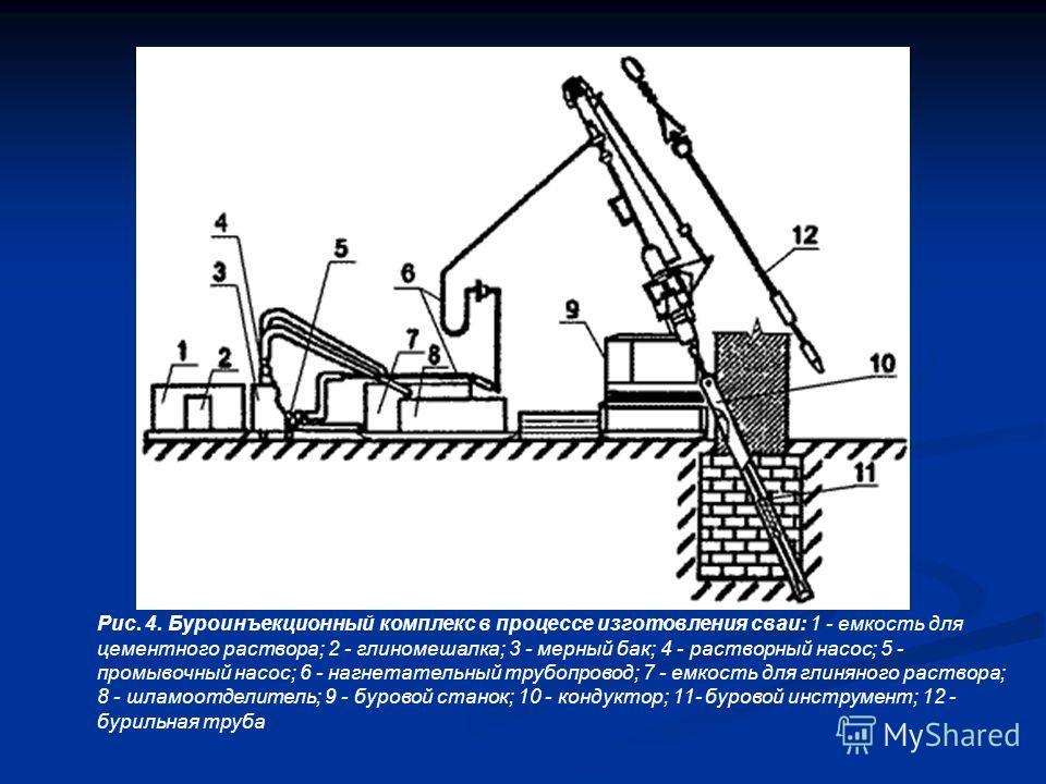 Рис. 4. Буроинъекционный комплекс в процессе изготовления сваи: 1 - емкость для цементного раствора; 2 - глиномешалка; 3 - мерный бак; 4 - растворный насос; 5 - промывочный насос; 6 - нагнетательный трубопровод; 7 - емкость для глиняного раствора; 8