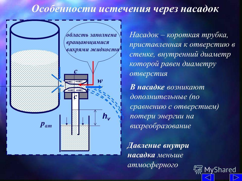 Особенности истечения через насадок Насадок – короткая трубка, приставленная к отверстию в стенке, внутренний диаметр которой равен диаметру отверстия В насадке возникают дополнительные (по сравнению с отверстием) потери энергии на вихреобразование w