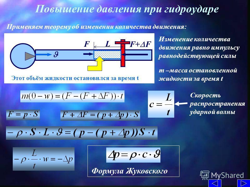 Повышение давления при гидроударе Применяем теорему об изменении количества движения: F F+ F m –масса остановленной жидкости за время t Изменение количества движения равно импульсу равнодействующей силы Скорость распространения ударной волны Формула