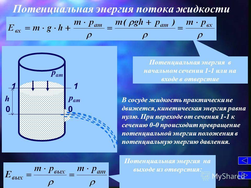 Потенциальная энергия потока жидкости p ат Потенциальная энергия в начальном сечении 1-1 или на входе в отверстие Потенциальная энергия на выходе из отверстия: В сосуде жидкость практически не движется, кинетическая энергия равна нулю. При переходе о