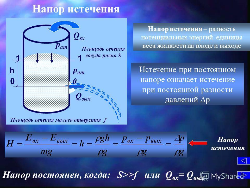 Напор истечения p ат Q вх Q вых Площадь сечения сосуда равна S Напор истечения – разность потенциальных энергий единицы веса жидкости на входе и выходе Площадь сечения малого отверстия f Напор постоянен, когда: S>>f или Q вх = Q вых Напор истечения 0