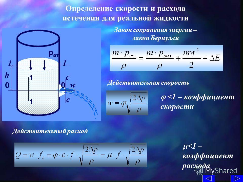 Определение скорости и расхода истечения для реальной жидкости p ат w c c 1111 0 0 1 1 h Закон сохранения энергии – закон Бернулли Действительная скорость Действительный расход