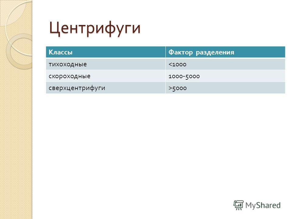 Центрифуги КлассыФактор разделения тихоходные 5000