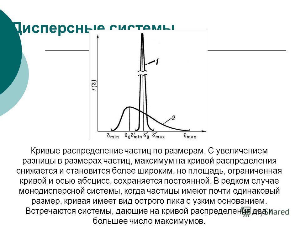 Дисперсные системы Кривые распределение частиц по размерам. С увеличением разницы в размерах частиц, максимум на кривой распределения снижается и становится более широким, но площадь, ограниченная кривой и осью абсцисс, сохраняется постоянной. В редк