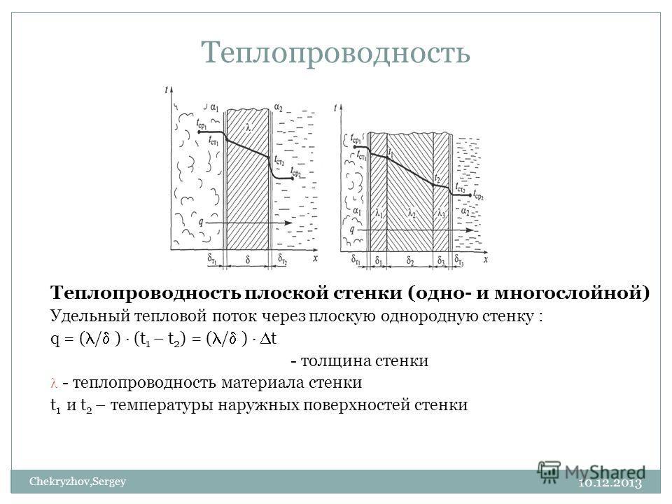 10.12.2013 Chekryzhov,Sergey Теплопроводность Теплопроводность плоской стенки (одно- и многослойной) Удельный тепловой поток через плоскую однородную стенку : q = ( / ) · (t 1 – t 2 ) = ( / ) · t - толщина стенки - теплопроводность материала стенки t