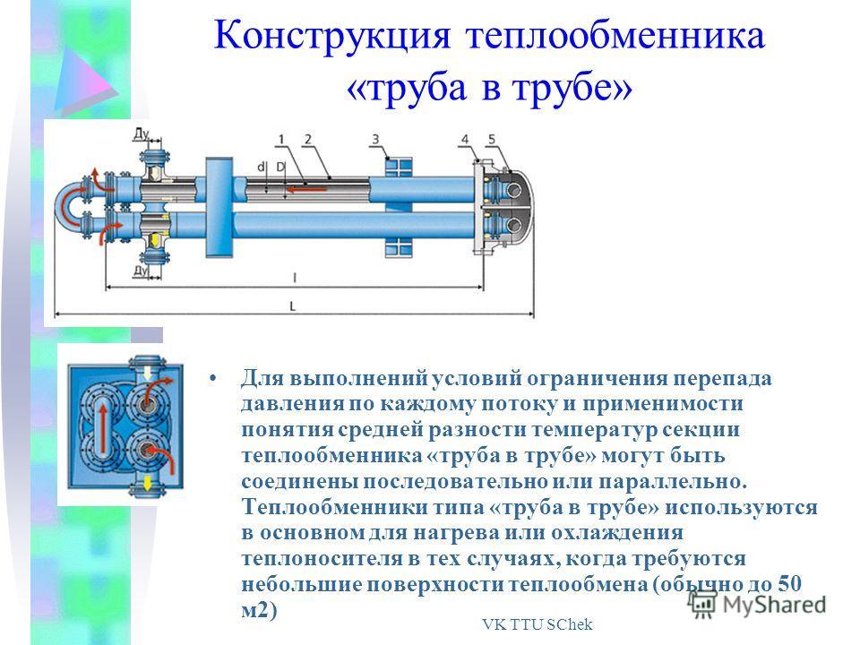 Теплообменники презентация бассейн теплообменник работает круглый год