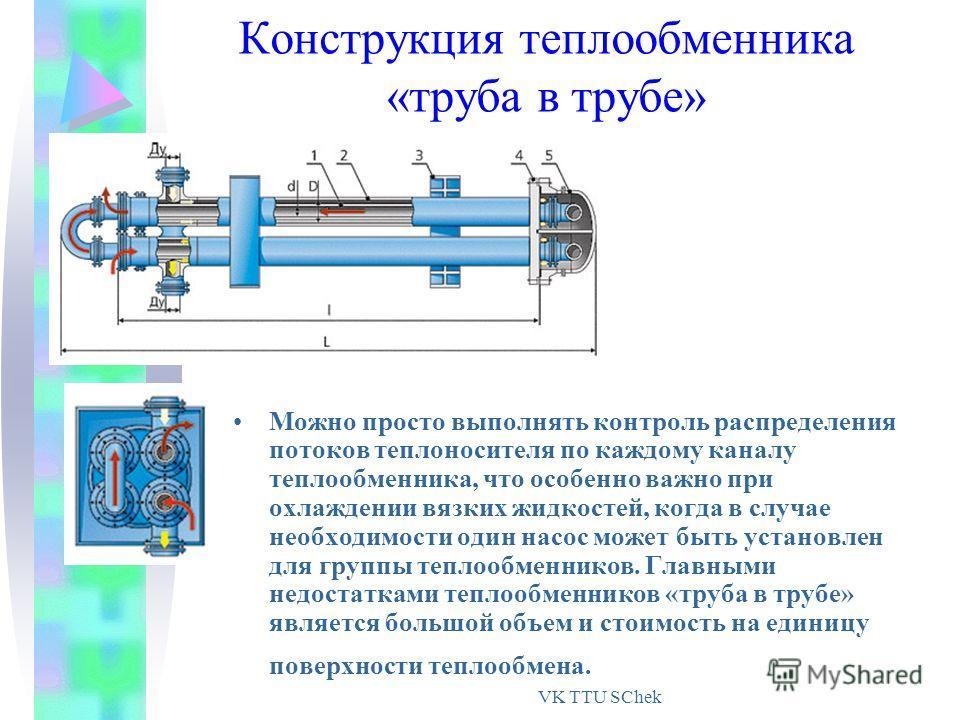 Распределение потоков теплообменника Кожухотрубный испаритель ONDA LSE 1011 Черкесск