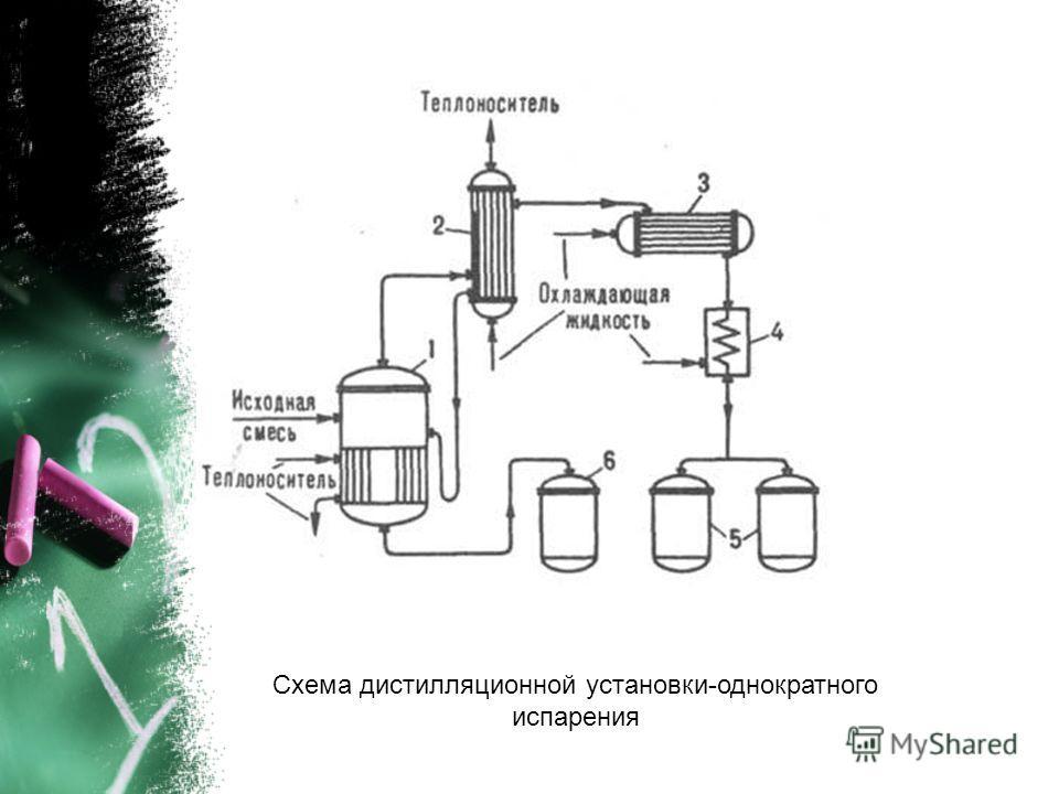 Схема дистилляционной установки-однократного испарения