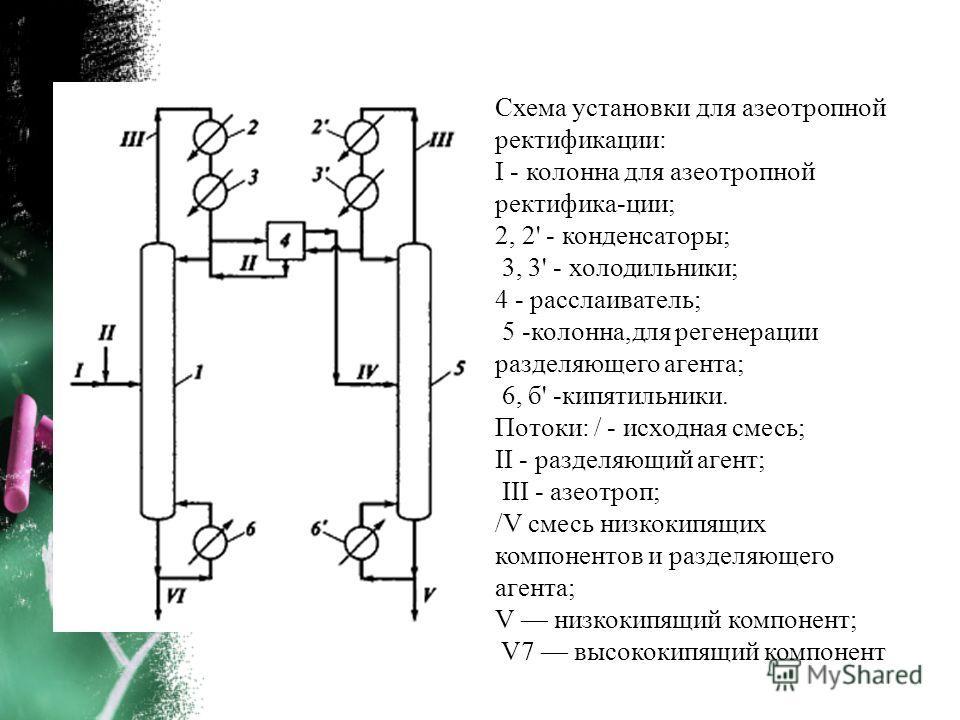 Схема установки для азеотропной ректификации: I - колонна для азеотропной ректифика-ции; 2, 2' - конденсаторы; 3, 3' - холодильники; 4 - расслаиватель; 5 -колонна,для регенерации разделяющего агента; 6, б' -кипятильники. Потоки: / - исходная смесь; I