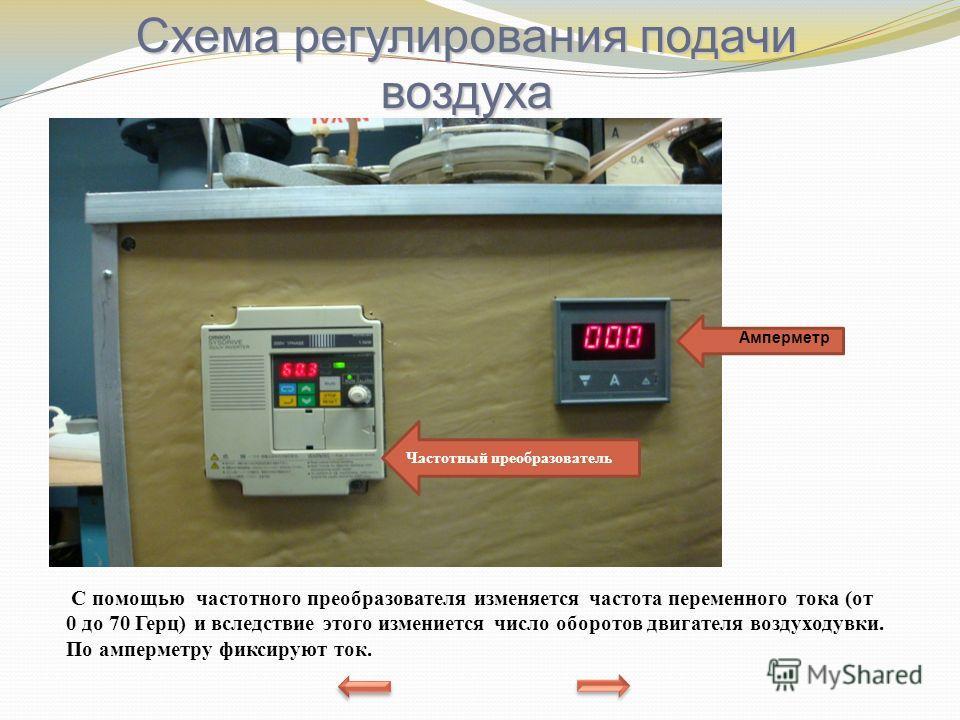 Схема регулирования подачи воздуха С помощью частотного преобразователя изменяется частота переменного тока (от 0 до 70 Герц) и вследствие этого измениется число оборотов двигателя воздуходувки. По амперметру фиксируют ток. Частотный преобразователь