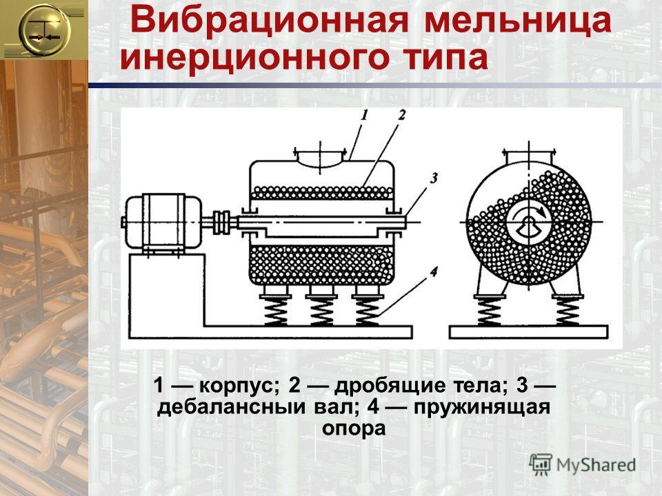 Вибрационная мельница инерционного типа 1 корпус; 2 дробящие тела; 3 дебалансныи вал; 4 пружинящая опора