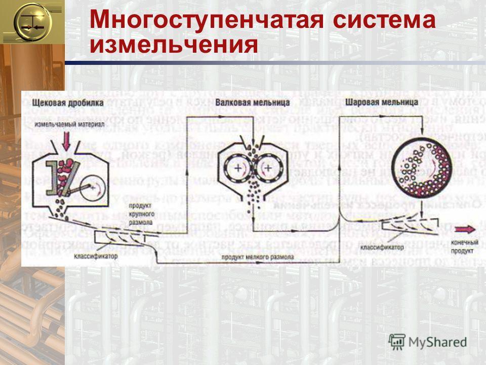 Многоступенчатая система измельчения