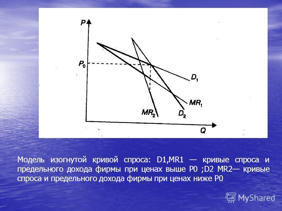 Модель изогнутой кривой спроса: D1,MR1 кривые спроса и предельного дохода фирмы при ценах выше Р0 ;D2 MR2 кривые спроса и предельного дохода фирмы при ценах ниже Р0