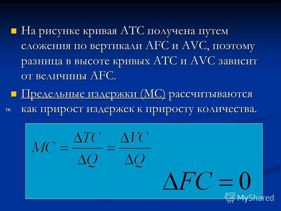 На рисунке кривая АТС получена путем сложения по вертикали AFC и AVC, поэтому разница в высоте кривых АТС и АVC зависит от величины AFC. На рисунке кривая АТС получена путем сложения по вертикали AFC и AVC, поэтому разница в высоте кривых АТС и АVC з