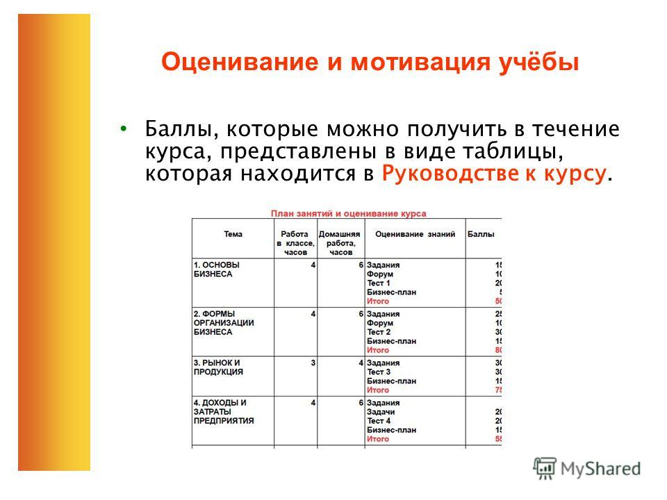 Оценивание и мотивация учёбы Баллы, которые можно получить в течение курса, представлены в виде таблицы, которая находится в Руководстве к курсу.