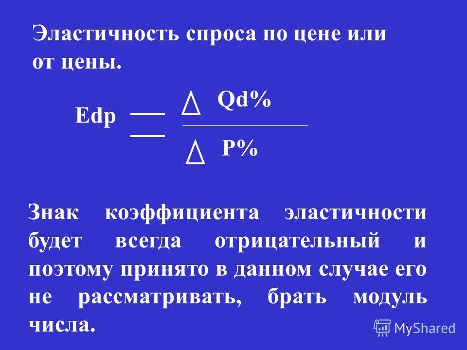 Эластичность спроса по цене или от цены. Edp Qd% P% Знак коэффициента эластичности будет всегда отрицательный и поэтому принято в данном случае его не рассматривать, брать модуль числа.