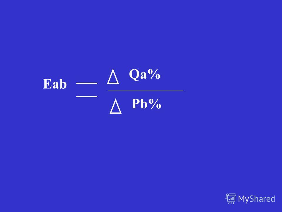 Eab Qa% Pb%