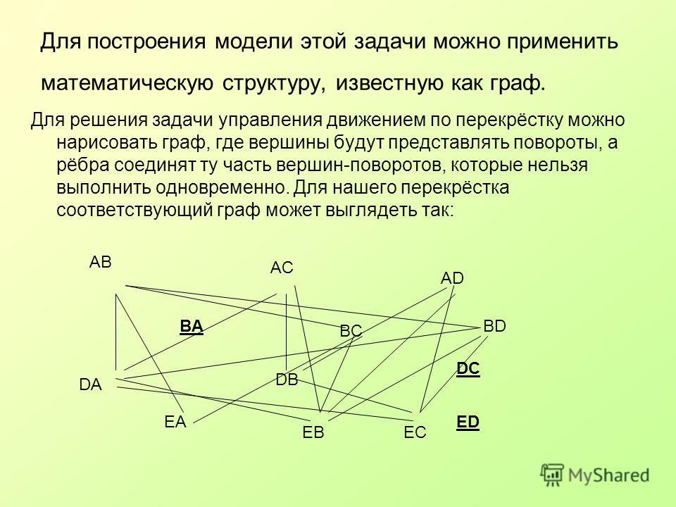 Для построения модели этой задачи можно применить математическую структуру, известную как граф. Для решения задачи управления движением по перeкрёстку можно нарисовать граф, где вершины будут представлять повороты, а рёбра соединят ту часть вершин-по