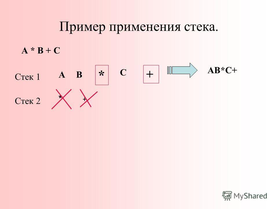 А * В + С Стек 1 Стек 2 А * В * + С + АВ*С+