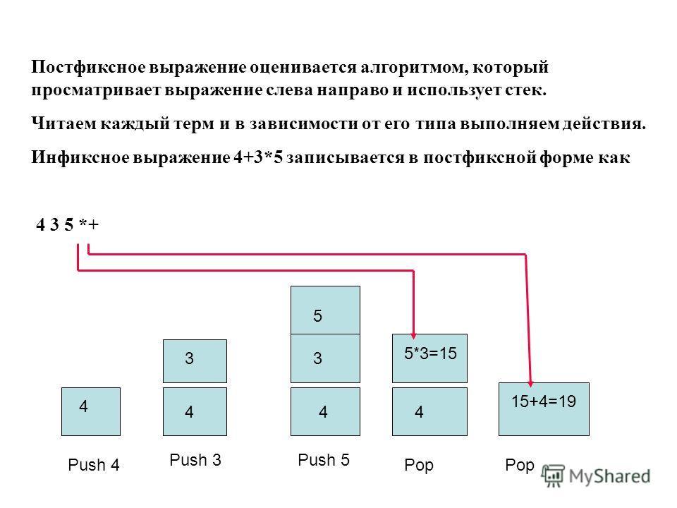 Постфиксное выражение оценивается алгоритмом, который просматривает выражение слева направо и использует стек. Читаем каждый терм и в зависимости от его типа выполняем действия. Инфиксное выражение 4+3*5 записывается в постфиксной форме как 4 3 5 *+