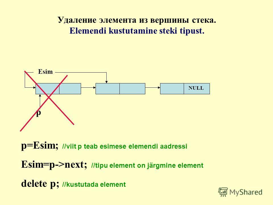 Удаление элемента из вершины стека. Elemendi kustutamine steki tipust. NULL Esim p=Esim; //viit p teab esimese elemendi aadressi Esim=p->next; //tipu element on järgmine element delete p; //kustutada element p