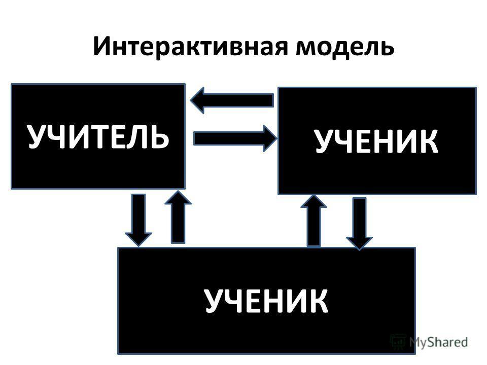 Интерактивная модель УЧИТЕЛЬ УЧЕНИК