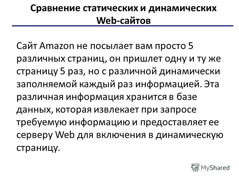 Сайт Amazon не посылает вам просто 5 различных страниц, он пришлет одну и ту же страницу 5 раз, но с различной динамически заполняемой каждый раз информацией. Эта различная информация хранится в базе данных, которая извлекает при запросе требуемую ин