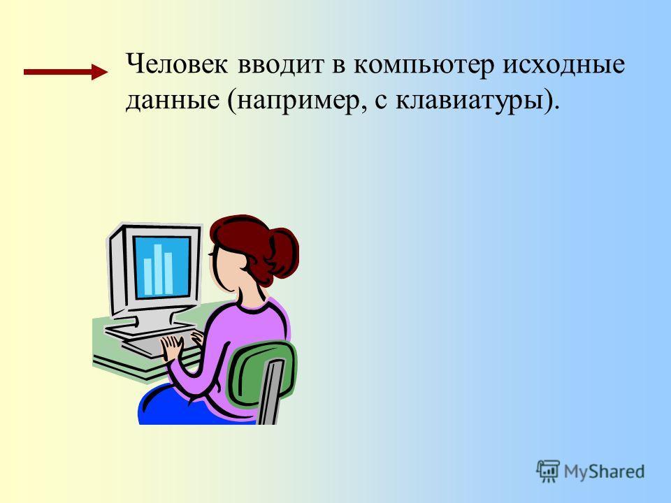 Человек вводит в компьютер исходные данные (например, с клавиатуры).