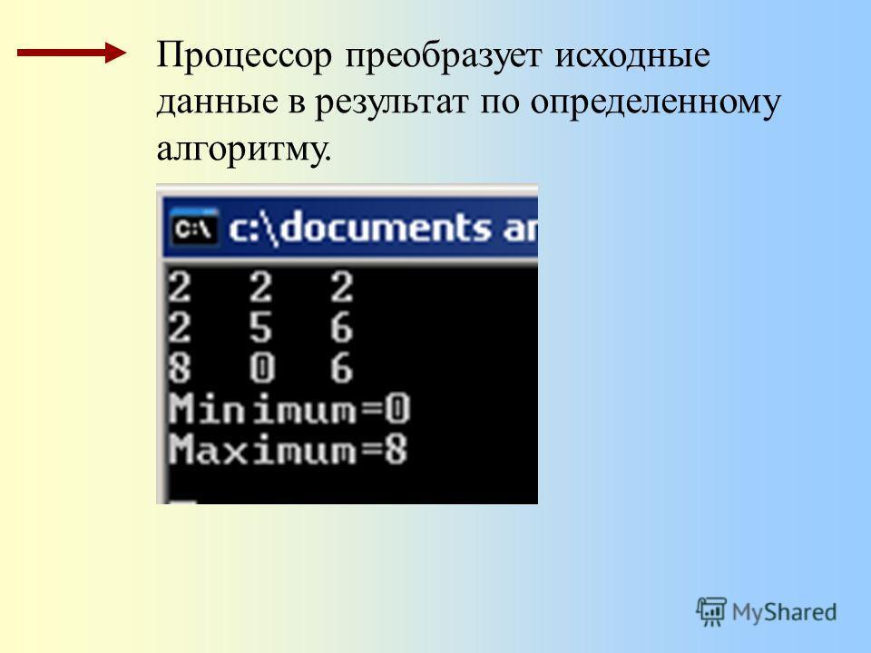 Процессор преобразует исходные данные в результат по определенному алгоритму.