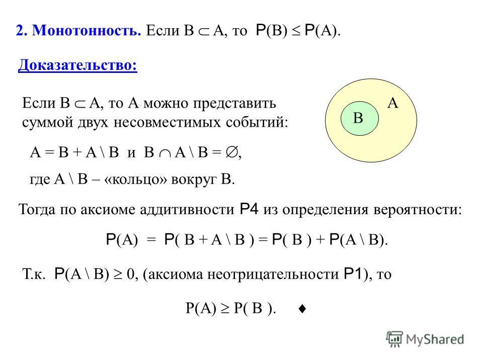 2. Монотонность. Если B A, то P (B) P (A). Доказательство: В A Если B A, то А можно представить суммой двух несовместимых событий: А = В + A \ B и В A \ B =, где A \ B – «кольцо» вокруг В. Тогда по аксиоме аддитивности P4 из определения вероятности: