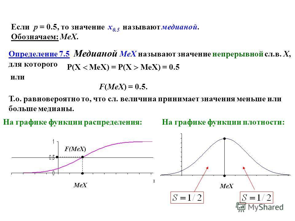 Если p = 0.5, то значение x 0.5 называют медианой. Обозначаем: MeX. Определение 7.5 Медианой MeX называют значение непрерывной сл.в. X, для которого P(X MeX) = P(X MeX) = 0.5 или F(MeX) = 0.5. Т.о. равновероятно то, что сл. величина принимает значени