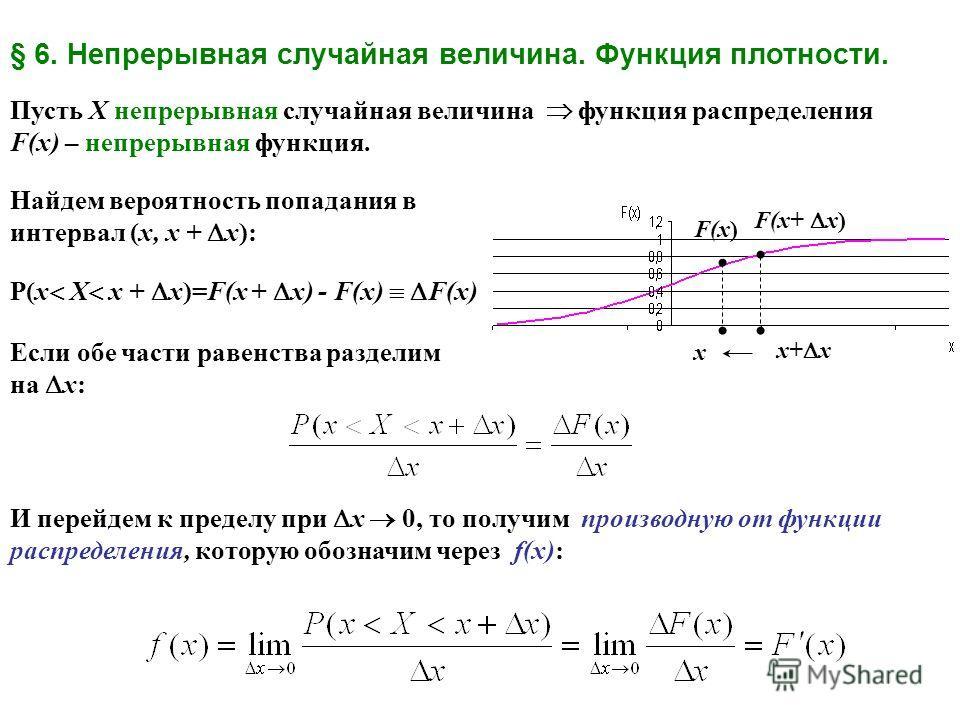 Найдем вероятность попадания в интервал (x, x + x): P(x X x + x)=F(x + x) - F(x) F(x). § 6. Непрерывная случайная величина. Функция плотности. Пусть X непрерывная случайная величина функция распределения F(x) – непрерывная функция. И перейдем к преде