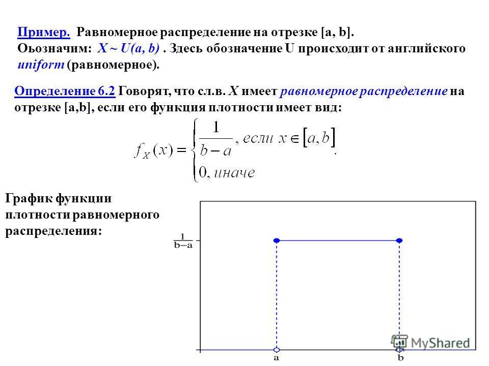 Пример. Равномерное распределение на отрезке [a, b]. Оьозначим: X ~ U(a, b). Здесь обозначение U происходит от английского uniform (равномерное). Определение 6.2 Говорят, что сл.в. X имеет равномерное распределение на отрезке [a,b], если его функция