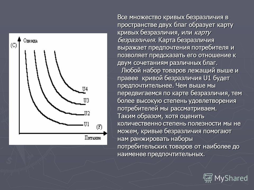 Все множество кривых безразличия в пространстве двух благ образует карту кривых безразличия, или карту безразличия. Карта безразличия выражает предпочтения потребителя и позволяет предсказать его отношение к двум сочетаниям различных благ. Любой набо