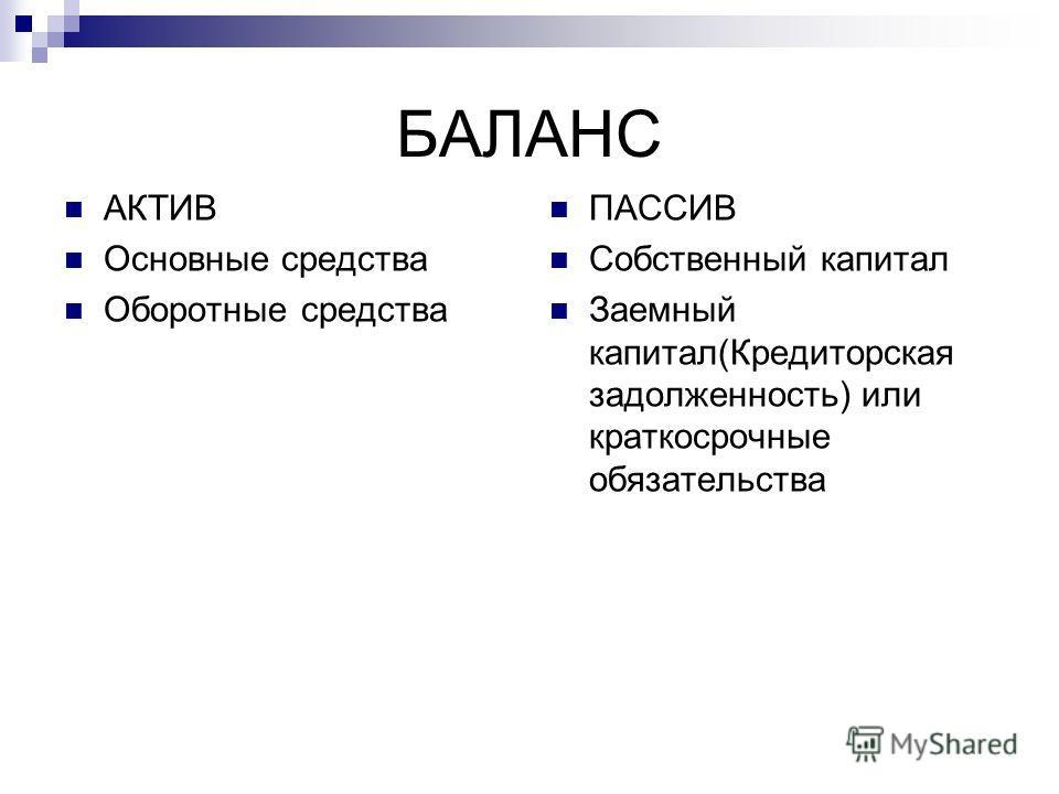 БАЛАНС АКТИВ Основные средства Оборотные средства ПАССИВ Собственный капитал Заемный капитал(Кредиторская задолженность) или краткосрочные обязательства